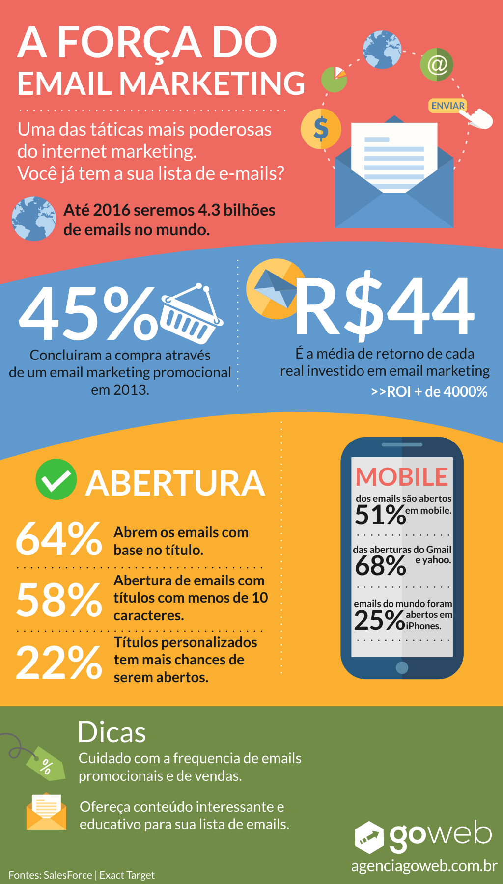 Infográfico-Email-Marketing